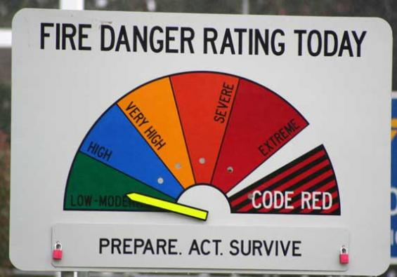 Fire danger ratings review project