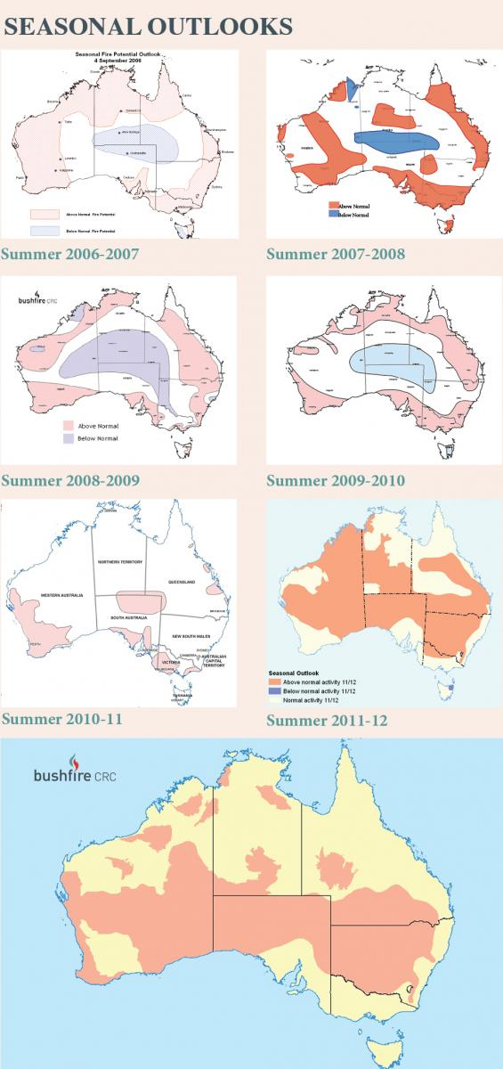 Seasonal bushfire outlooks, 2006 until 2013