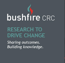 Research to Drive Change